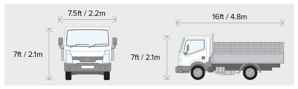 Single Lorry Diagram