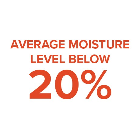 Product Icon - Moisture Level Below 20%