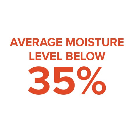 Product Icon - Moisture Level Below 35%